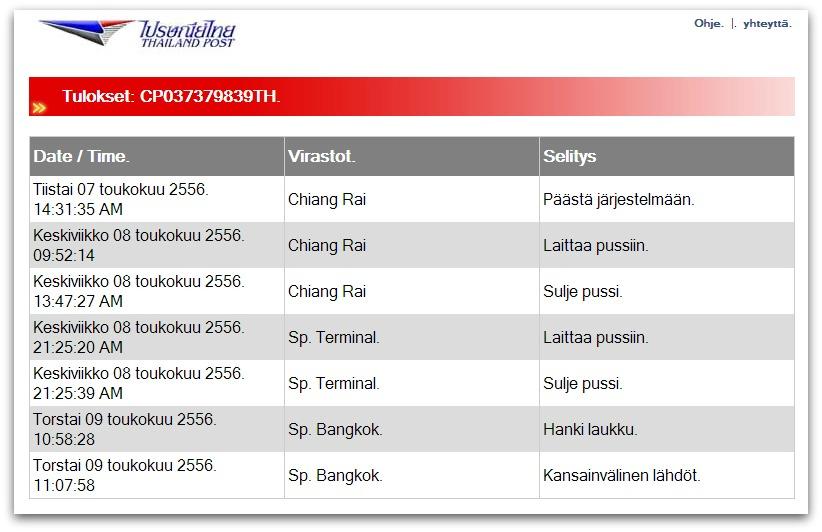Paras kansainvälinen dating sites 2013